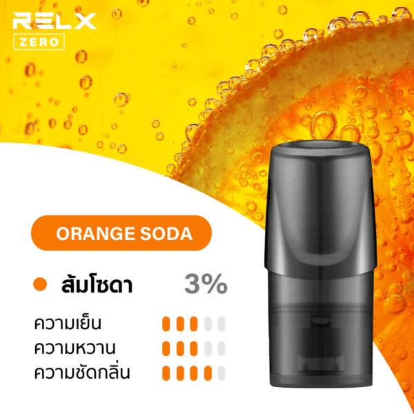 relx pods Orange Soda